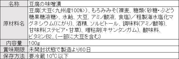 豆腐ちーず製品情報20190318