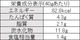 山うにキューブシリーズ栄養成分表示20190323